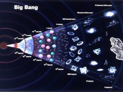 Big Bang dalam Al-Qur'an